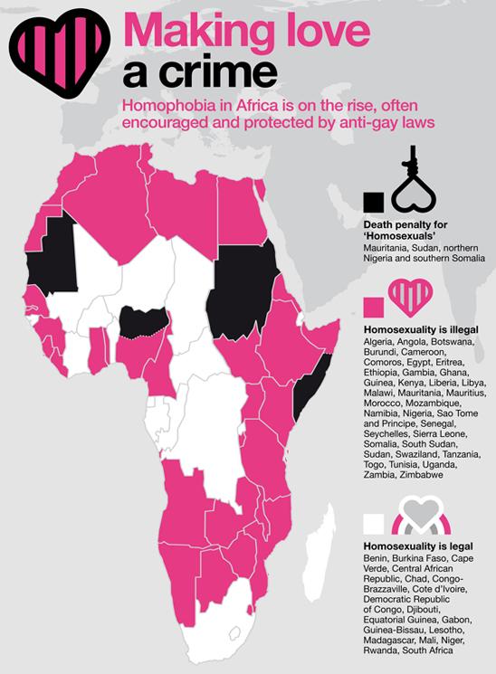 ομοφυλοφιλία στην Αφρική
