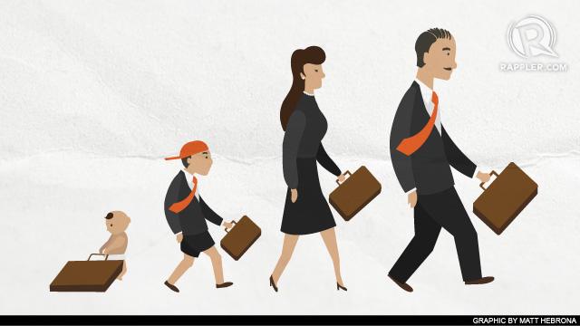 Σύγχρονα ζητήματα της οικογενειακής επιχείρησης
