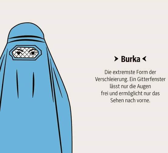 Διασπείρεται στην Ευρώπη η απαγόρευση της μπούρκα σε δημόσιους χώρους